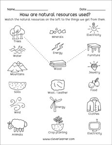 Natural Resources Worksheets For Kindergarten