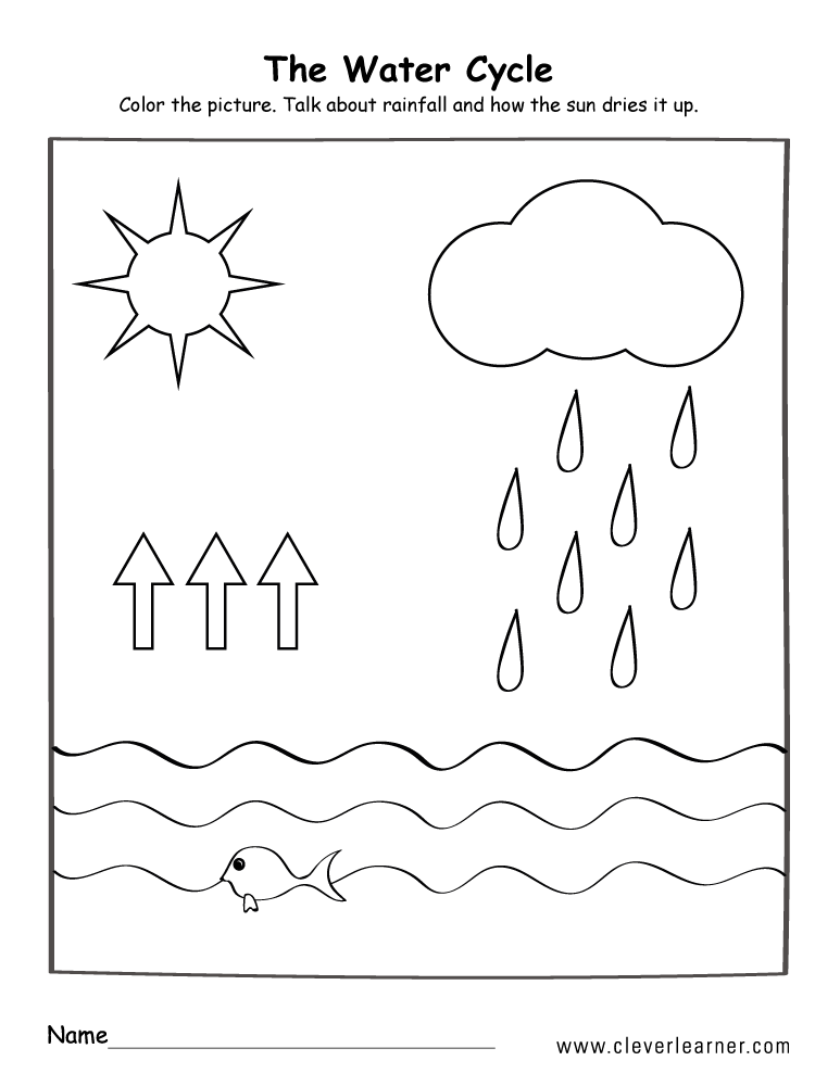 label water cycle worksheet calleveryonedaveday. Black Bedroom Furniture Sets. Home Design Ideas