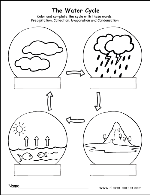 water cycle diagram worksheet smartdraw diagrams