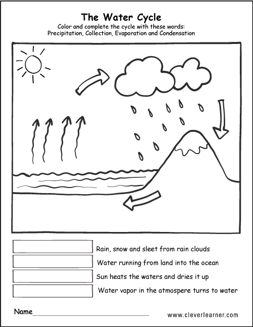 All Worksheets u00bb Water Cycle Worksheets - Free Printable ...