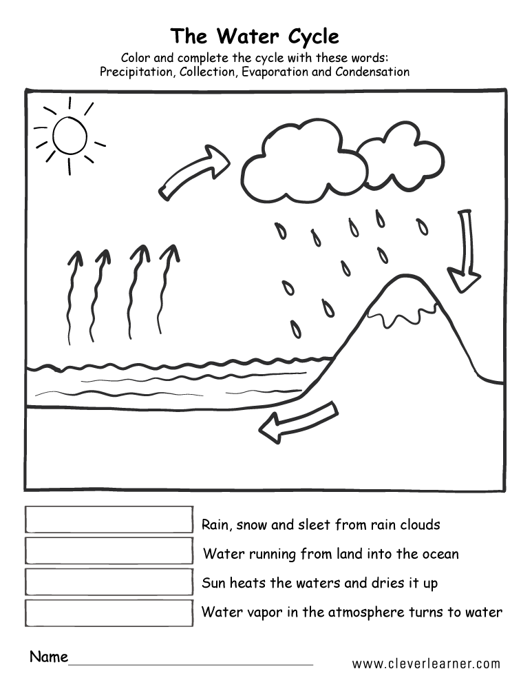 Printable Water Cycle Worksheets For Preschools