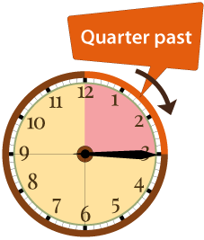 Free quarter past the time activity sheets for first graders