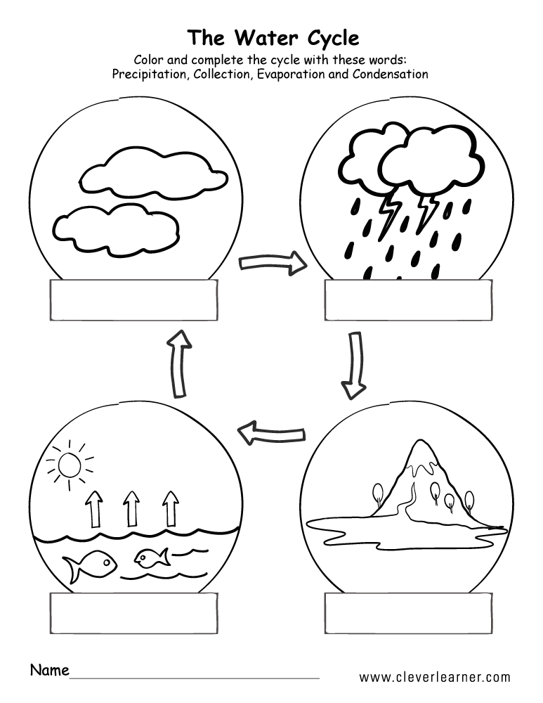 water cycle colouring pictures